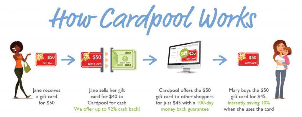 Carpool How TO